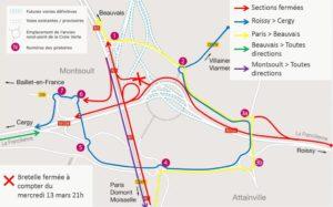 Déviation RN1 vers Beauvais (via RD78) et vers Paris (via RN184)